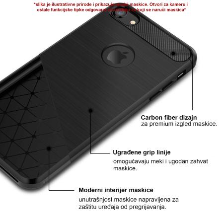 Silikonska Carbon Maskica za Galaxy A40 39290