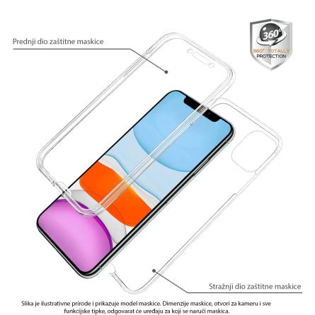 3D Obostrana Prozirna Maskica za iPhone XS Max 34369